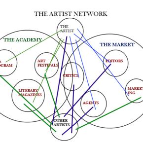 Art Network